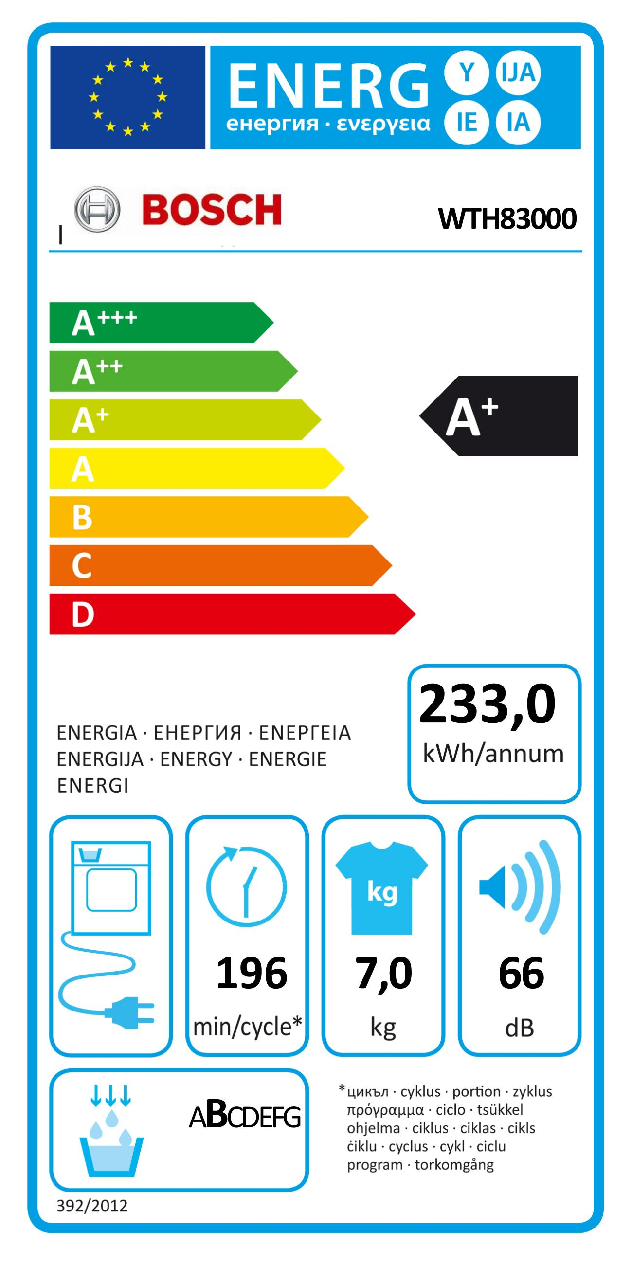 Energy Label: A+