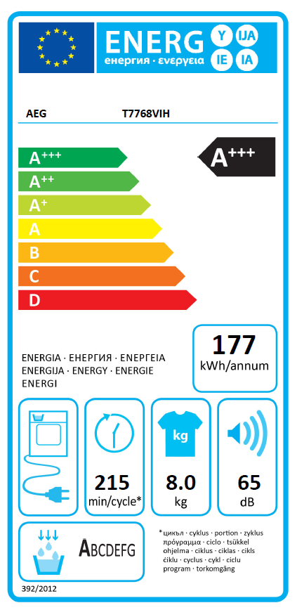 Energy Label: A+++