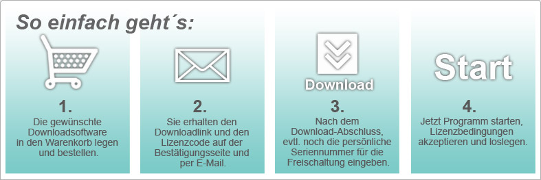 so funktioniert der Download